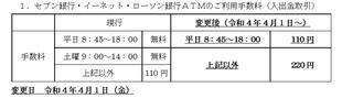 セブン銀行・イーネット・ローソン銀行.jpg